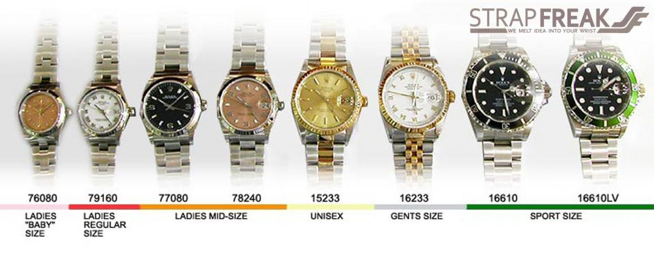 Rolex mens watches leather strap